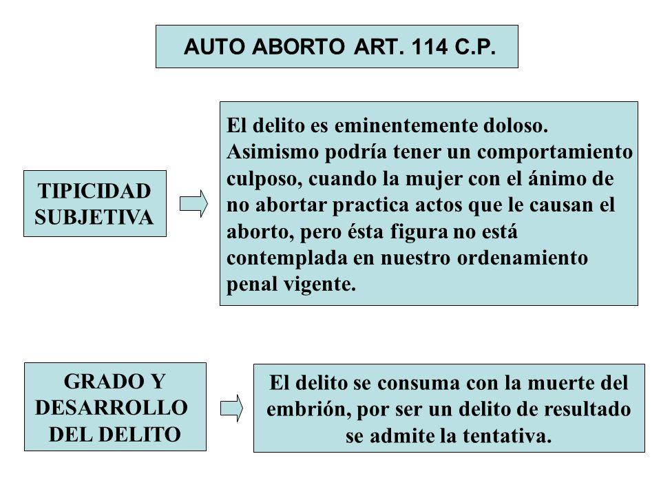 AUTO ABORTO ART. 114 C.P. TIPICIDAD SUBJETIVA El delito es eminentemente doloso. Asimismo podría tener un comportamiento culposo, cuando la mujer con