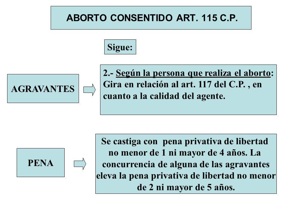 ABORTO CONSENTIDO ART. 115 C.P. AGRAVANTES 2.- Según la persona que realiza el aborto: Gira en relación al art. 117 del C.P., en cuanto a la calidad d