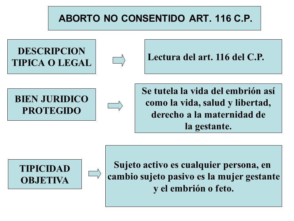ABORTO NO CONSENTIDO ART. 116 C.P. DESCRIPCION TIPICA O LEGAL Lectura del art. 116 del C.P. BIEN JURIDICO PROTEGIDO Se tutela la vida del embrión así