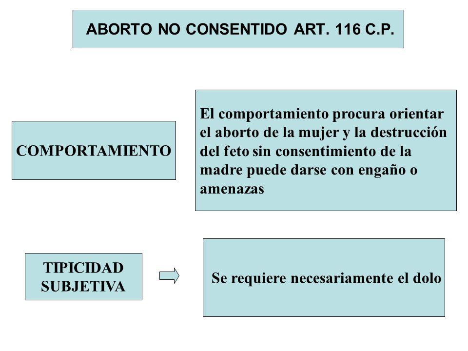 ABORTO NO CONSENTIDO ART. 116 C.P. COMPORTAMIENTO El comportamiento procura orientar el aborto de la mujer y la destrucción del feto sin consentimient