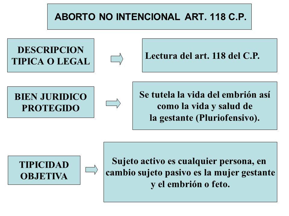 ABORTO NO INTENCIONAL ART. 118 C.P. DESCRIPCION TIPICA O LEGAL Lectura del art. 118 del C.P. BIEN JURIDICO PROTEGIDO Se tutela la vida del embrión así