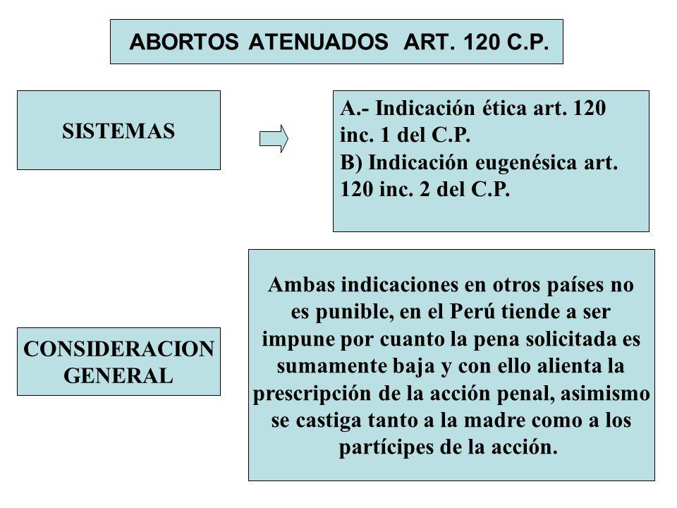 ABORTOS ATENUADOS ART. 120 C.P. SISTEMAS A.- Indicación ética art. 120 inc. 1 del C.P. B) Indicación eugenésica art. 120 inc. 2 del C.P. CONSIDERACION