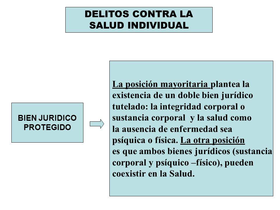 BIEN JURIDICO PROTEGIDO DELITOS CONTRA LA SALUD INDIVIDUAL La posición mayoritaria plantea la existencia de un doble bien jurídico tutelado: la integr