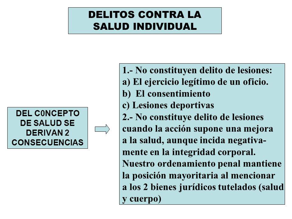 DEL C0NCEPTO DE SALUD SE DERIVAN 2 CONSECUENCIAS DELITOS CONTRA LA SALUD INDIVIDUAL 1.- No constituyen delito de lesiones: a) El ejercicio legítimo de