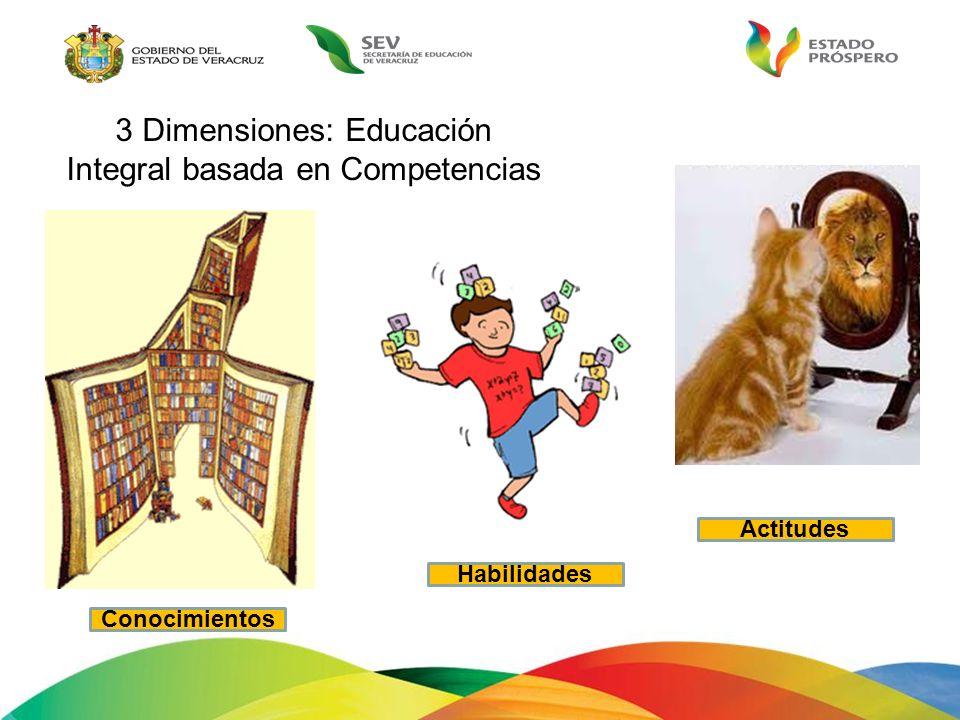 3 Dimensiones: Educación Integral basada en Competencias Conocimientos Habilidades Actitudes