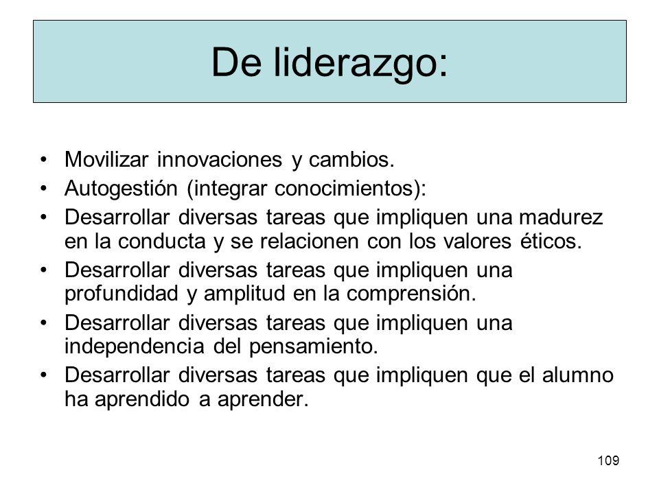 108 a) Colaborar: Agresividad. Toma de riesgos. b) Creatividad: Visión para proponer alternativas. c) Planear: Anticipar. Sostener con evidencias. Res
