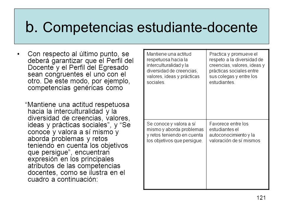 120 Notas finales: a. El enfoque que permea a esta educación El enfoque constructivista del aprendizaje y el dinamismo en el desarrollo de la informac