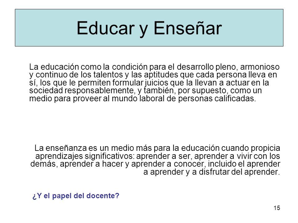 14 Educación basada en competencias Se centra en: - las necesidades, - estilos de aprendizaje y - potencialidades individuales para que el alumno lleg