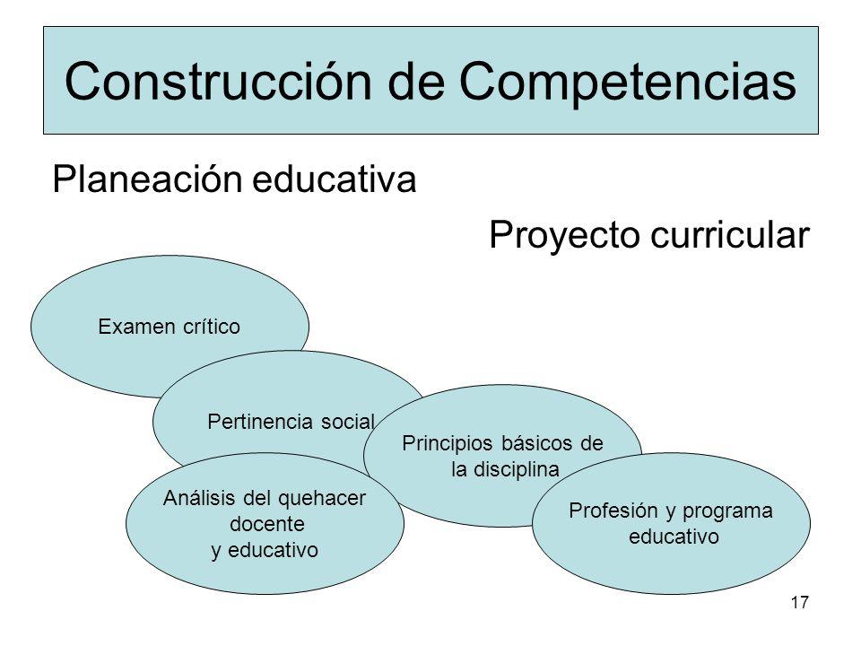 16 I. Construcción de competencias Se desarrolla a partir de la identificación de las problemáticas generales que se hayan identificado previamente. E