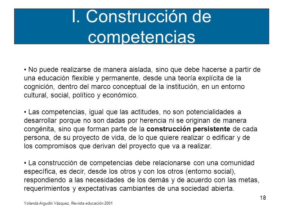 17 Construcción de Competencias Planeación educativa Proyecto curricular Examen crítico Pertinencia social Principios básicos de la disciplina Profesi