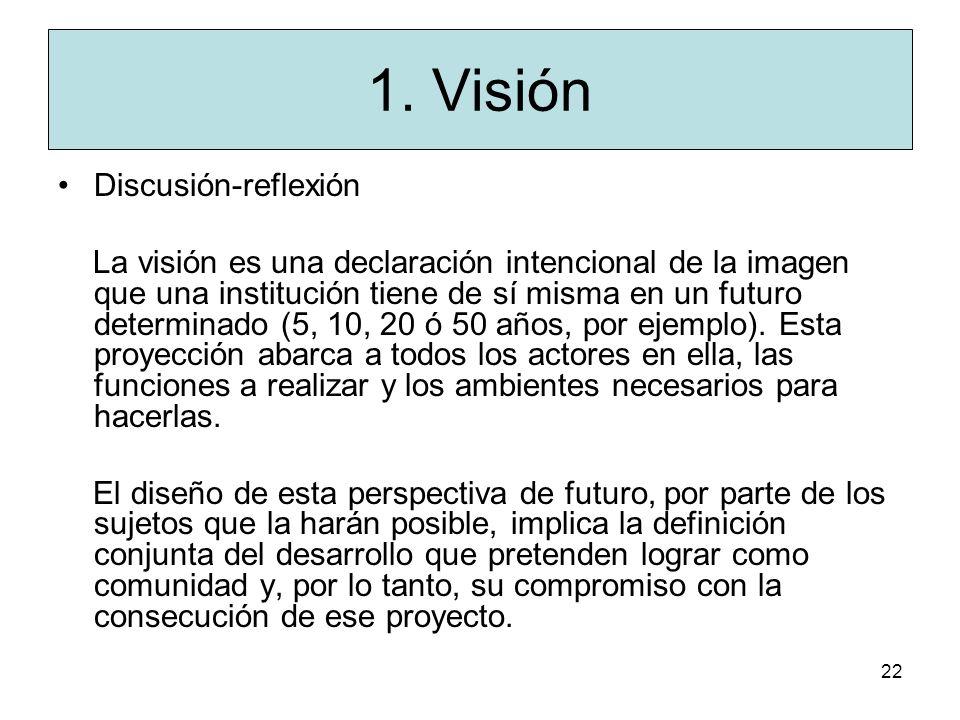 21 III. Metodologías para la construcción 1.Visión 2.Análisis de las necesidades sociales 3.Análisis de los fundamentos disciplinares 4.Análisis del c