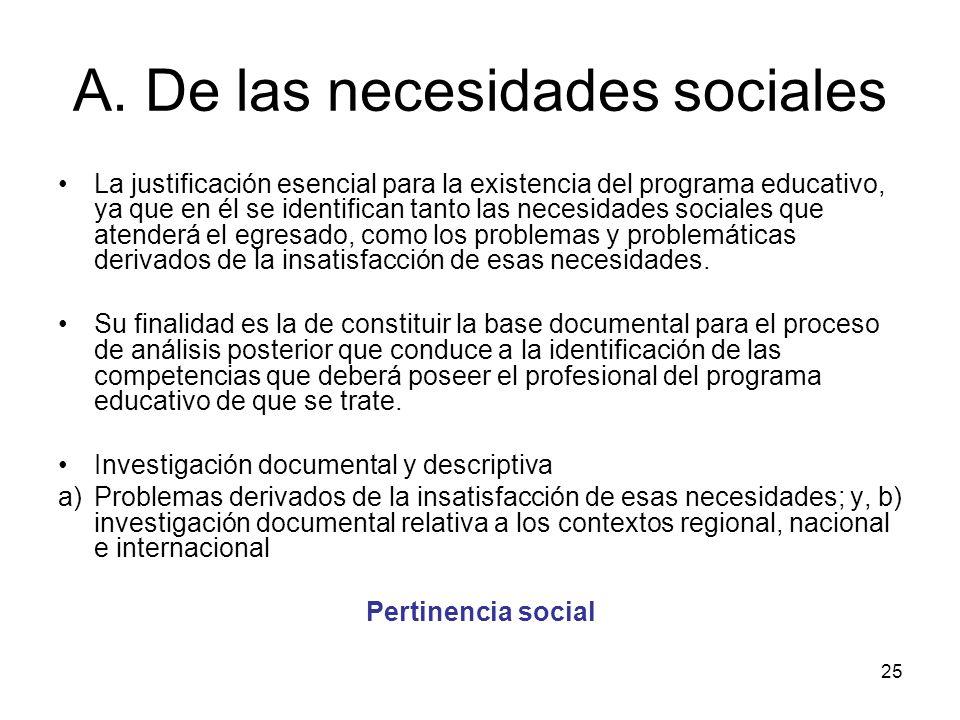 24 2. Diagnóstico que se elabora a partir de seis análisis A.De las necesidades sociales, B.de los fundamentos disciplinares, C.del campo profesional,