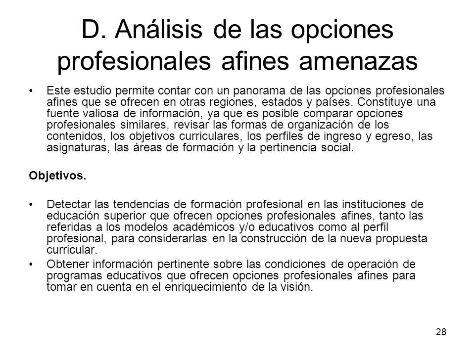 27 C. Análisis del campo profesional Opción profesional debe otorgar para formar sujetos competentes, es decir, los saberes teóricos, heurísticos y ax