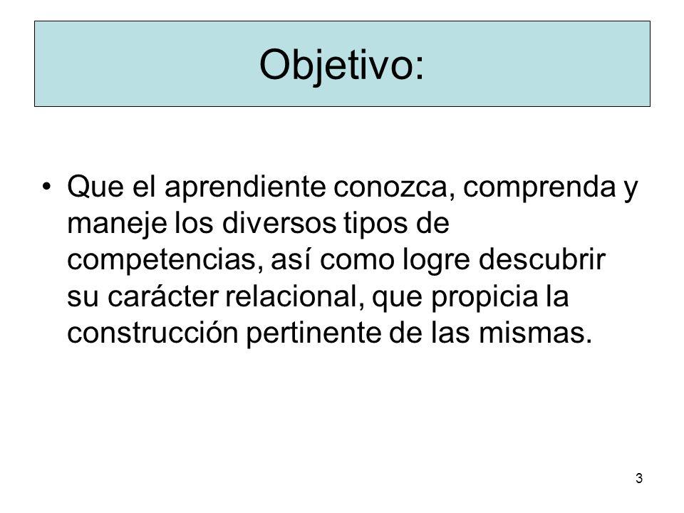 2 Módulo II Temario: Construcción de competencias: la base para la nueva educación La construcción de competencias Marco conceptual y entorno cultural