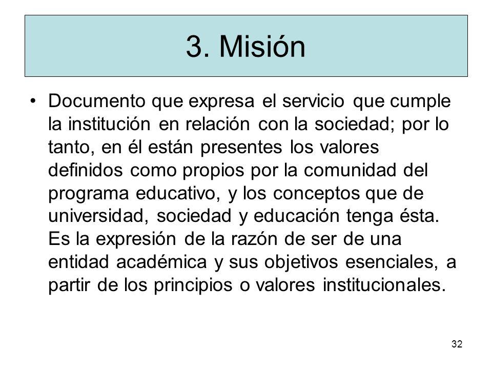 31 G. Ideario El ideario es el conjunto de valores que orienta la vida y el quehacer educativo en cada entidad académica, en el momento de elaborar pr