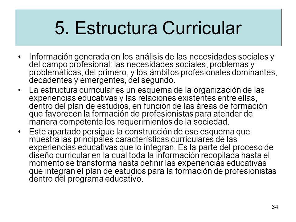 33 4. Objetivos Los objetivos son las directrices del proyecto curricular y plantean en términos positivos los resultados deseados. En su estructuraci