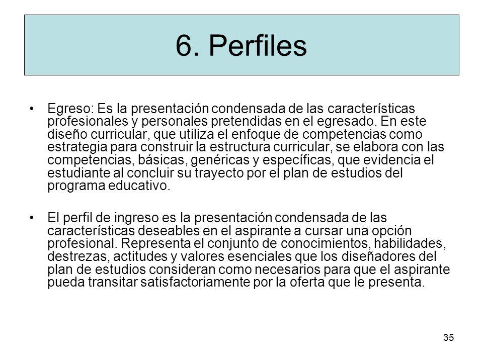 34 5. Estructura Curricular Información generada en los análisis de las necesidades sociales y del campo profesional: las necesidades sociales, proble