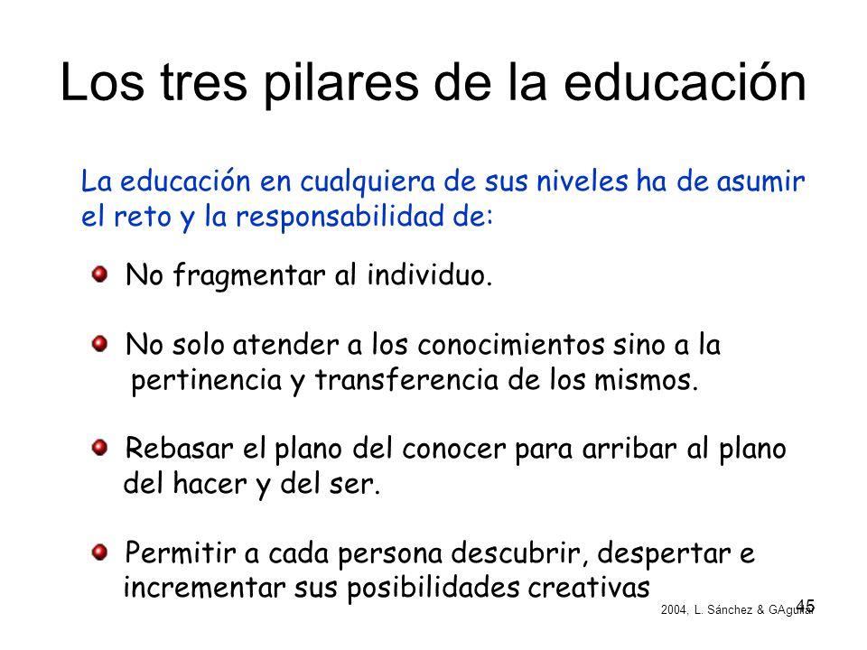 44 IV. Conocimientos, habilidades y valores Tres pilares de la educación 2004, L. Sánchez & GAguilar