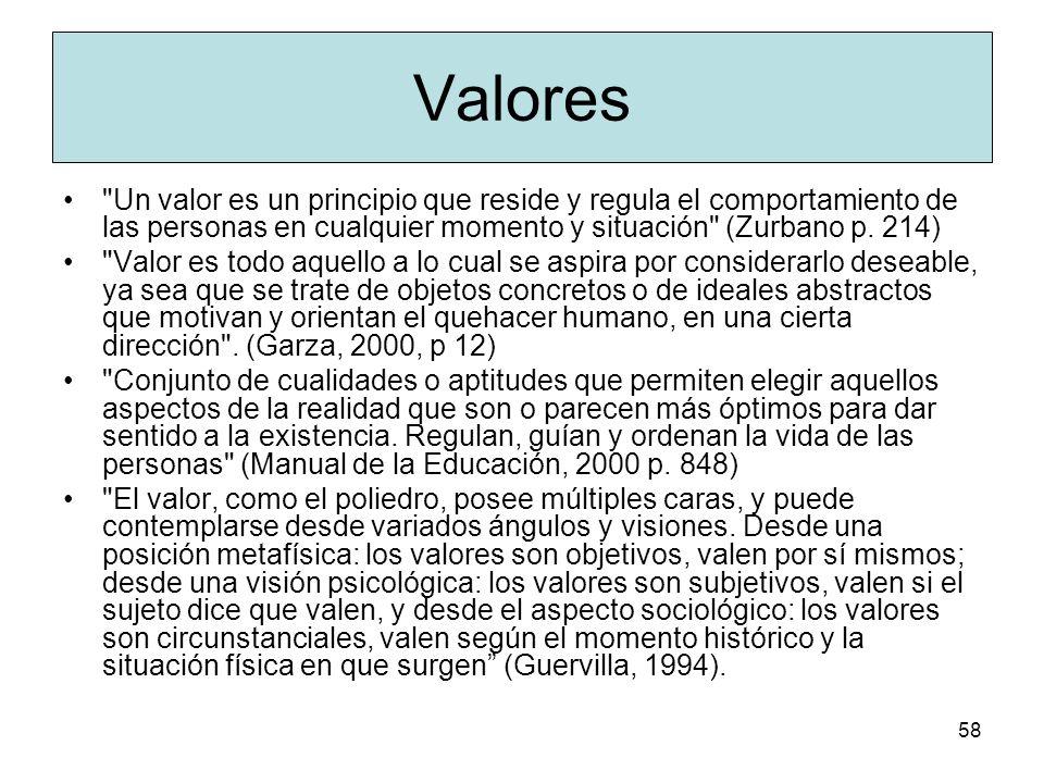 57 Valores Los valores son objeto de estudio pues son la base para entender las actitudes y las motivaciones y porque influyen en nuestra percepción,