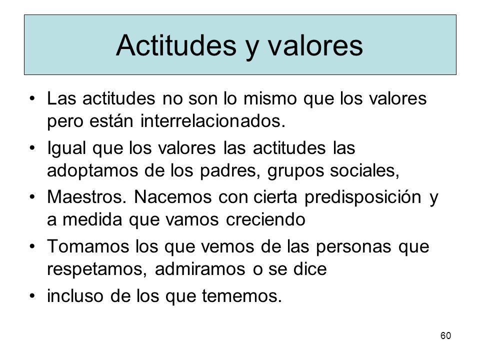 59 Valores Las universidades refuerzan los valores de los estudiantes en varios aspectos positivos (Astin, 1993). Un valor es un principio abstracto y