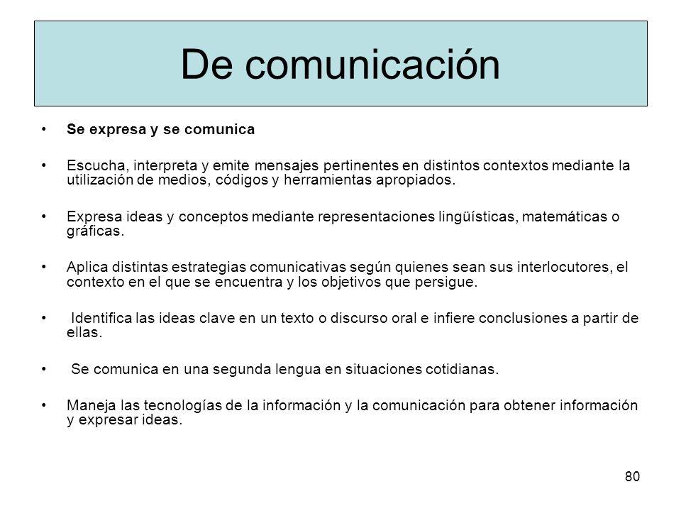 79 VII. Habilidades comunicación 2) De comunicación. a) Habilidades verbales: Hablar y escuchar. Forrmular preguntas adecuadas. Discusión grupal, inte