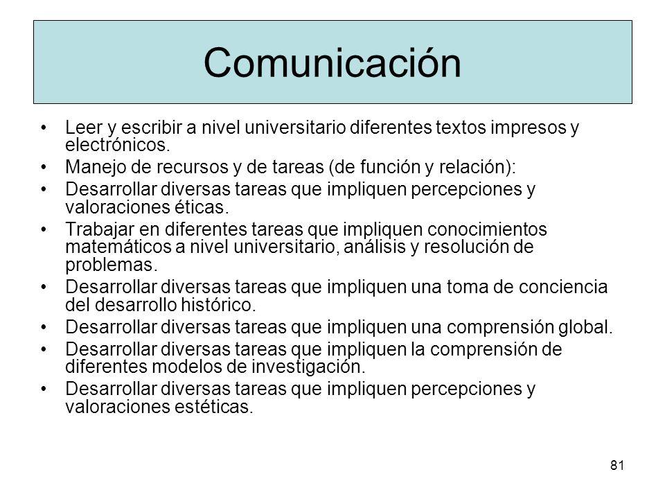 80 De comunicación Se expresa y se comunica Escucha, interpreta y emite mensajes pertinentes en distintos contextos mediante la utilización de medios,