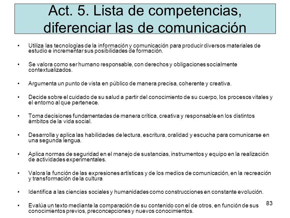 82 Objetivo: De la lista que proporcione el instructor, encontrar las habilidades de comunicación. Compartirlas en plenaria y mencionar el porqué son