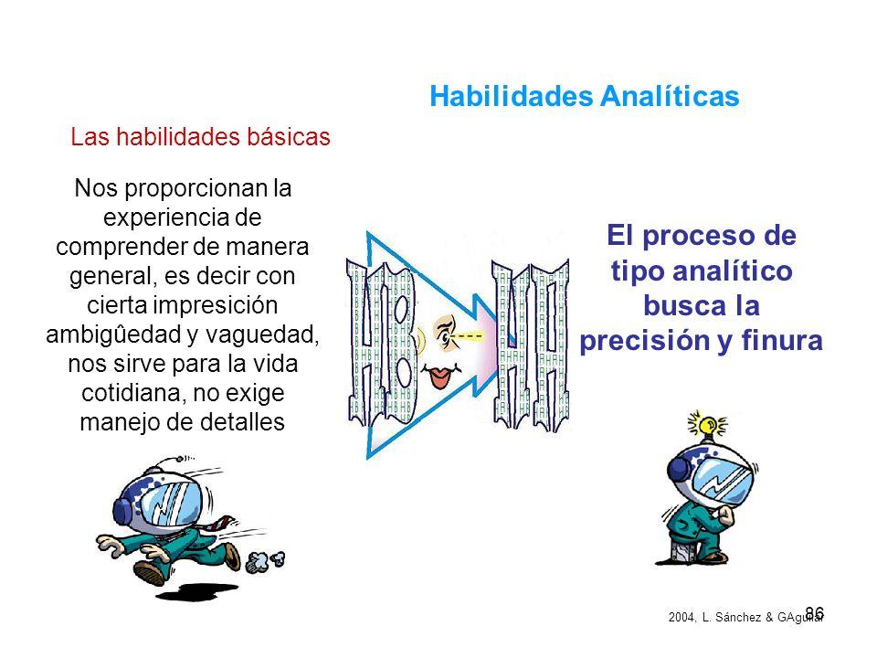 85 Fases del Desarrollo de las Competencias: Habilidades Analíticas ¿En qué consiste el pensamiento analítico? En comprender a través de ir a los comp