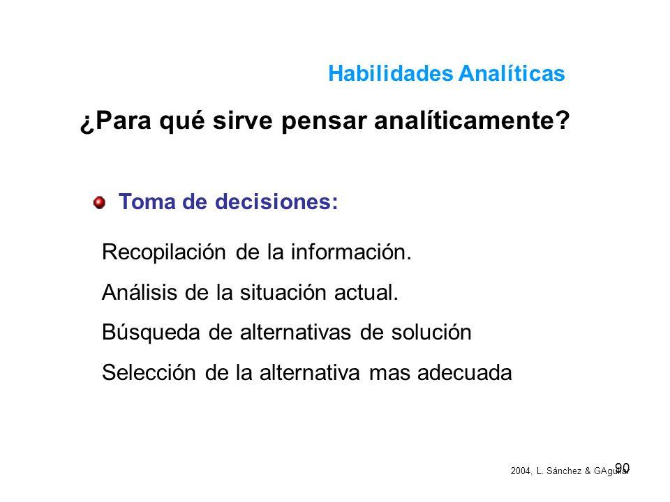 89 ¿Para qué sirve pensar analíticamente? Habilidades Analíticas Resolución de problemas a través de: Formulación de hipótesis. Replanteamiento o refo