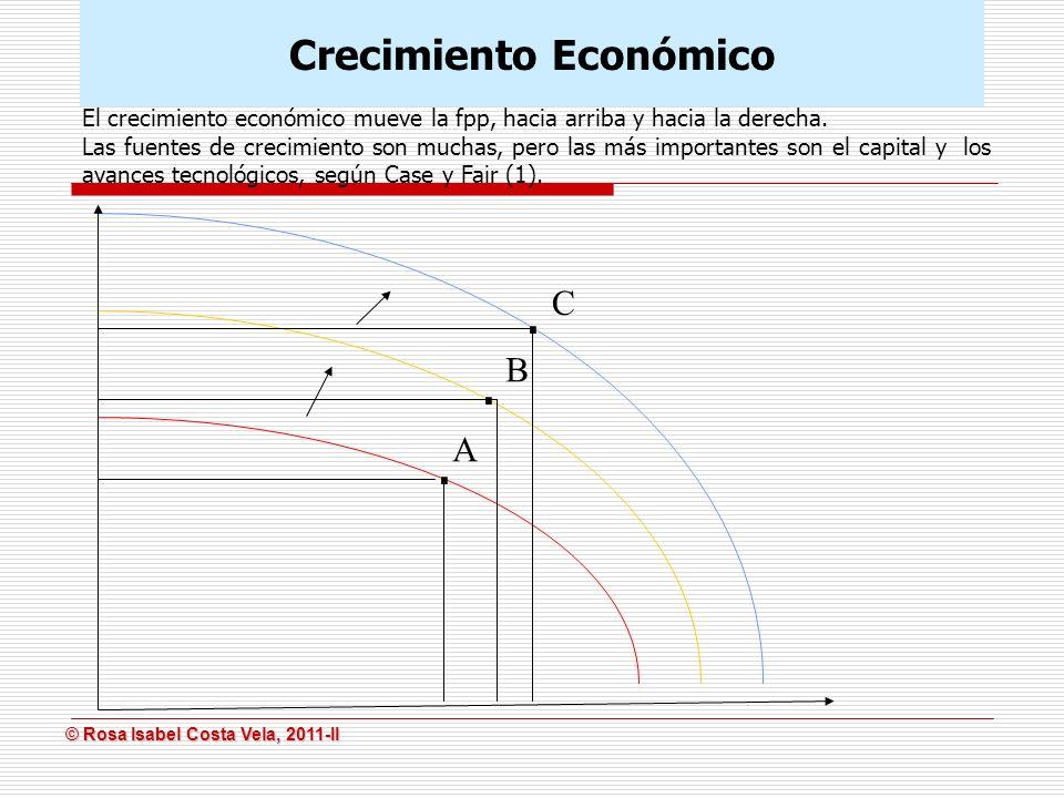© Rosa Isabel Costa Vela, 2011-II © Rosa Isabel Costa Vela, 2011-II Crecimiento Económico El crecimiento económico mueve la fpp, hacia arriba y hacia
