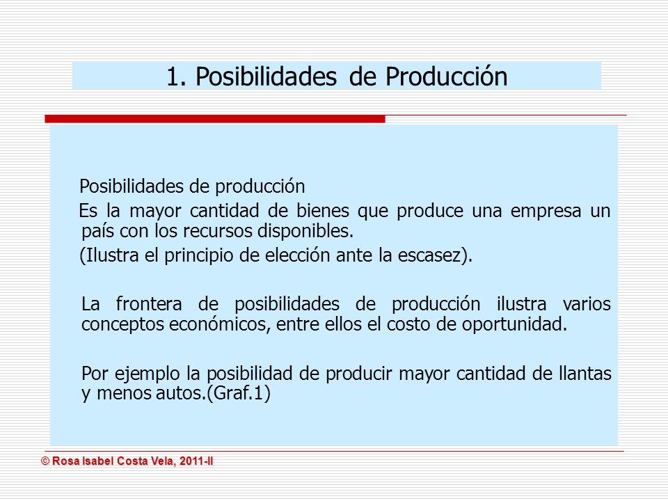 © Rosa Isabel Costa Vela, 2011-II © Rosa Isabel Costa Vela, 2011-II Cuando la combinación al producir bienes es la de menor costo, a ello se llama eficiencia, los recursos han sido utilizados en su totalidad, por lo tanto no hubo desperdicios.