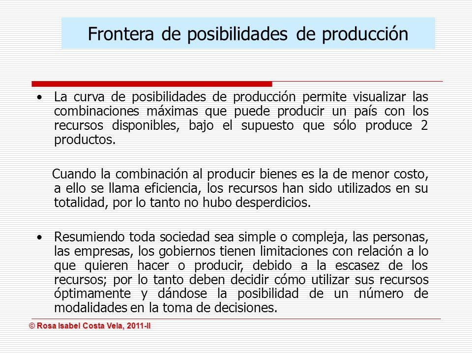 © Rosa Isabel Costa Vela, 2011-II © Rosa Isabel Costa Vela, 2011-II La curva de posibilidades de producción permite visualizar las combinaciones máxim