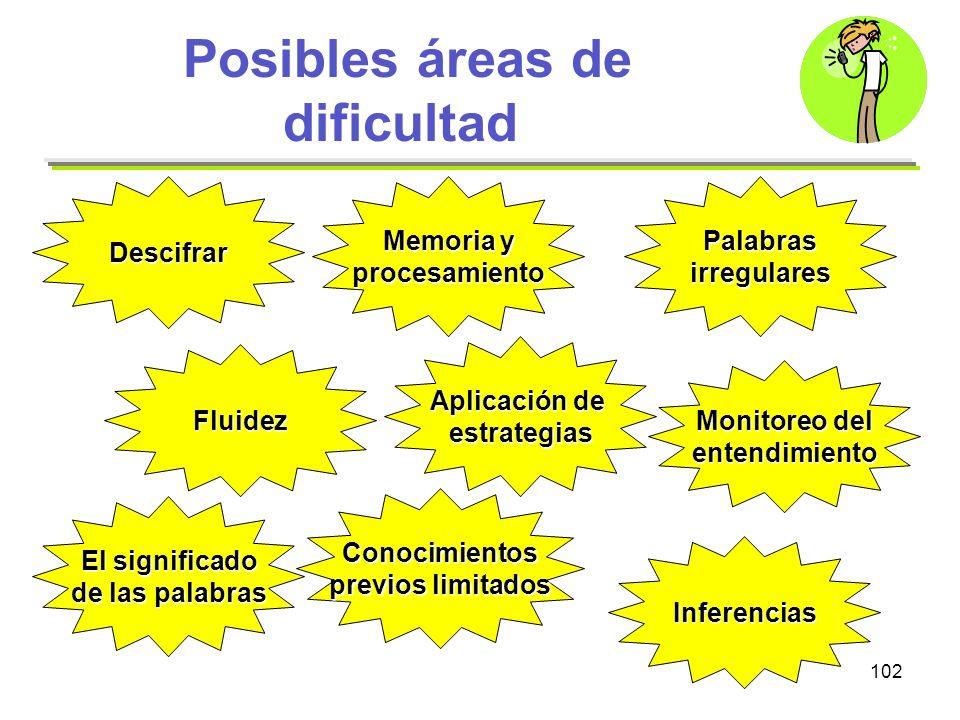 102 Posibles áreas de dificultad Descifrar Fluidez Inferencias Palabrasirregulares El significado de las palabras Conocimientos previos limitados Memo