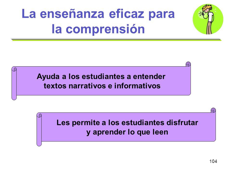 104 La enseñanza eficaz para la comprensión Ayuda a los estudiantes a entender textos narrativos e informativos Les permite a los estudiantes disfruta