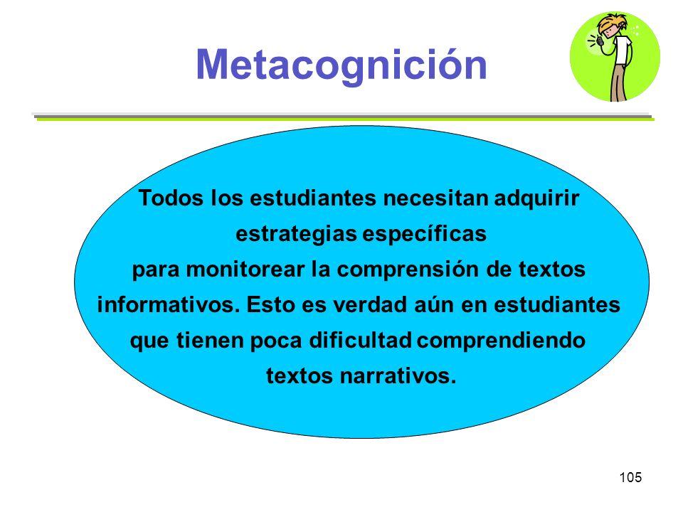 105 Metacognición Todos los estudiantes necesitan adquirir estrategias específicas para monitorear la comprensión de textos informativos. Esto es verd