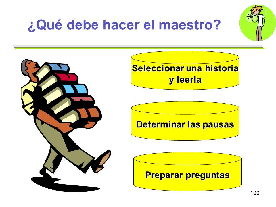 109 ¿Qué debe hacer el maestro? Seleccionar una historia y leerla Determinar las pausas Preparar preguntas
