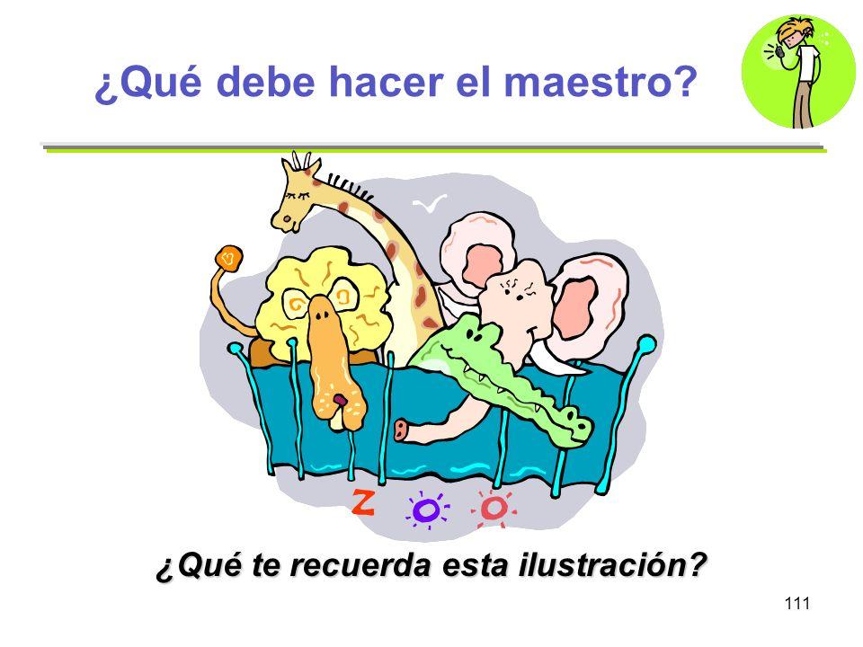 111 ¿Qué debe hacer el maestro? ¿Qué te recuerda esta ilustración?