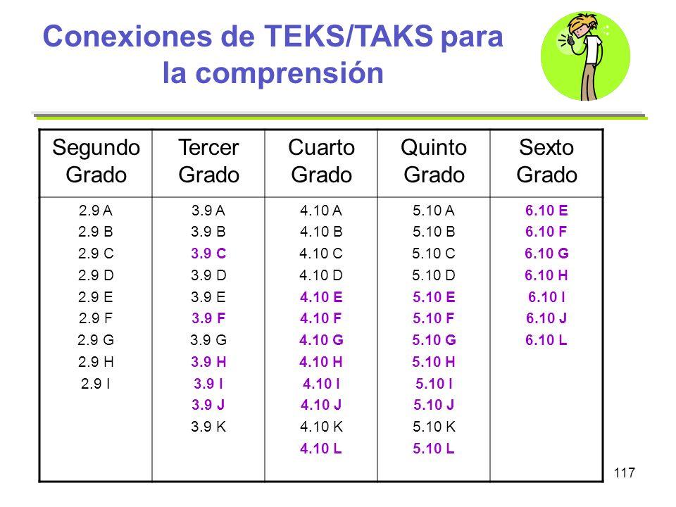 117 Conexiones de TEKS/TAKS para la comprensión Segundo Grado Tercer Grado Cuarto Grado Quinto Grado Sexto Grado 2.9 A 2.9 B 2.9 C 2.9 D 2.9 E 2.9 F 2