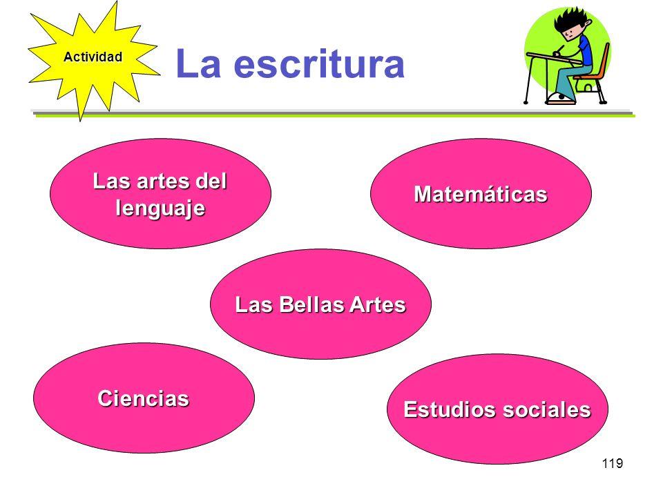 119 La escritura Las artes del lenguaje Las Bellas Artes Estudios sociales Ciencias Matemáticas Actividad