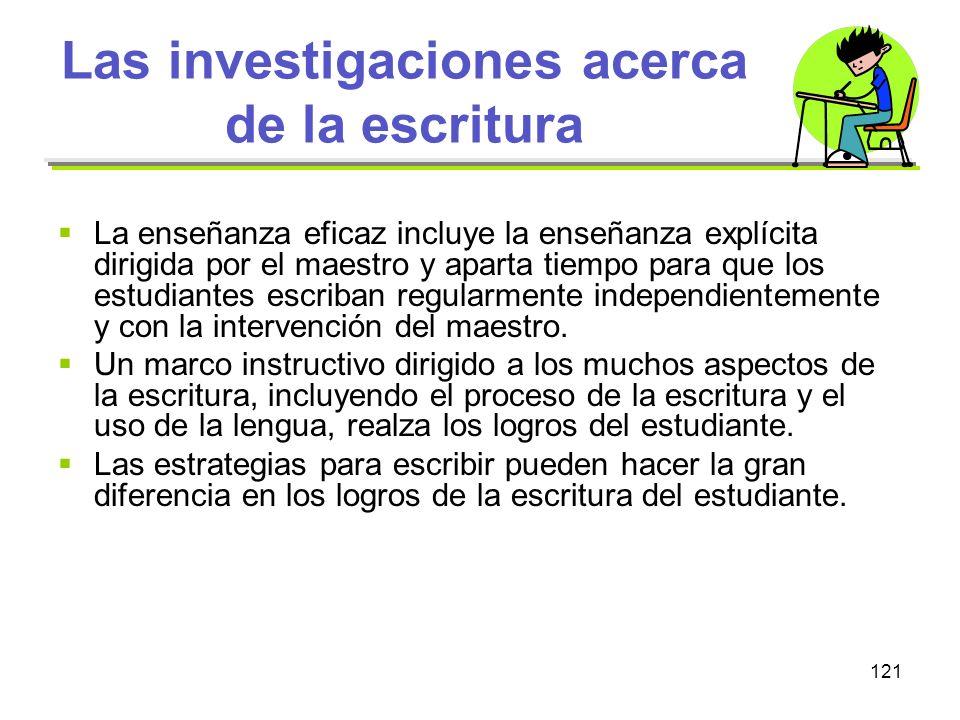 121 Las investigaciones acerca de la escritura La enseñanza eficaz incluye la enseñanza explícita dirigida por el maestro y aparta tiempo para que los