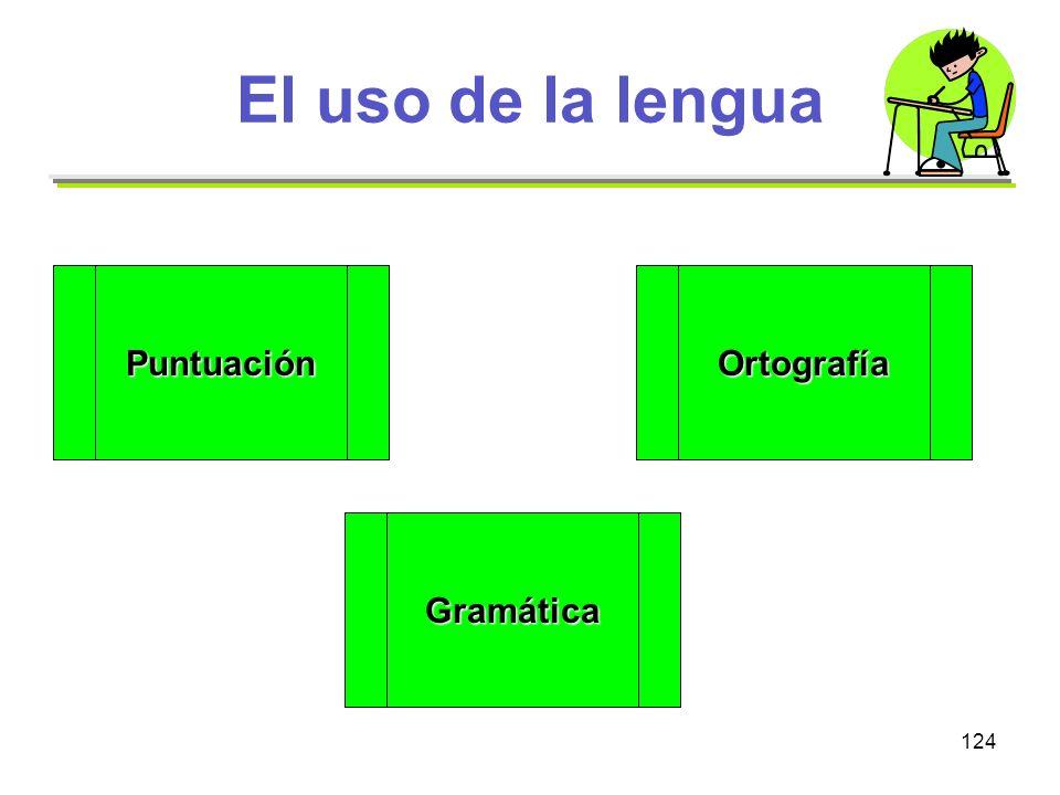 124 El uso de la lengua Puntuación Gramática Ortografía