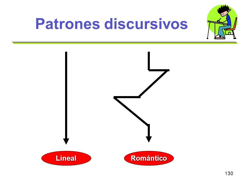 130 Patrones discursivos LinealRomántico