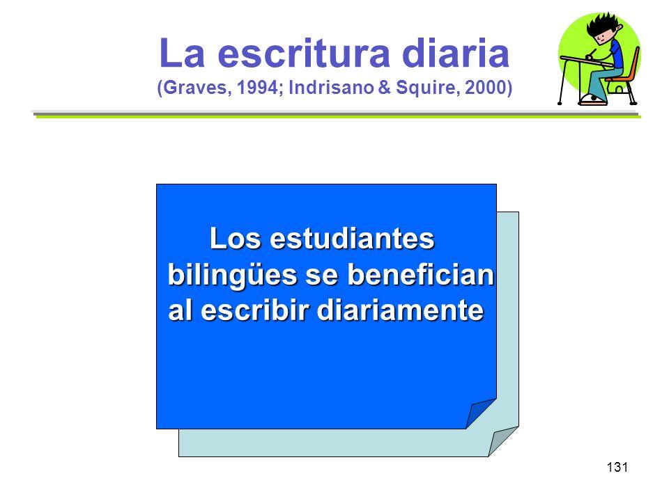 131 La escritura diaria (Graves, 1994; Indrisano & Squire, 2000) Los estudiantes bilingües se benefician bilingües se benefician al escribir diariamen