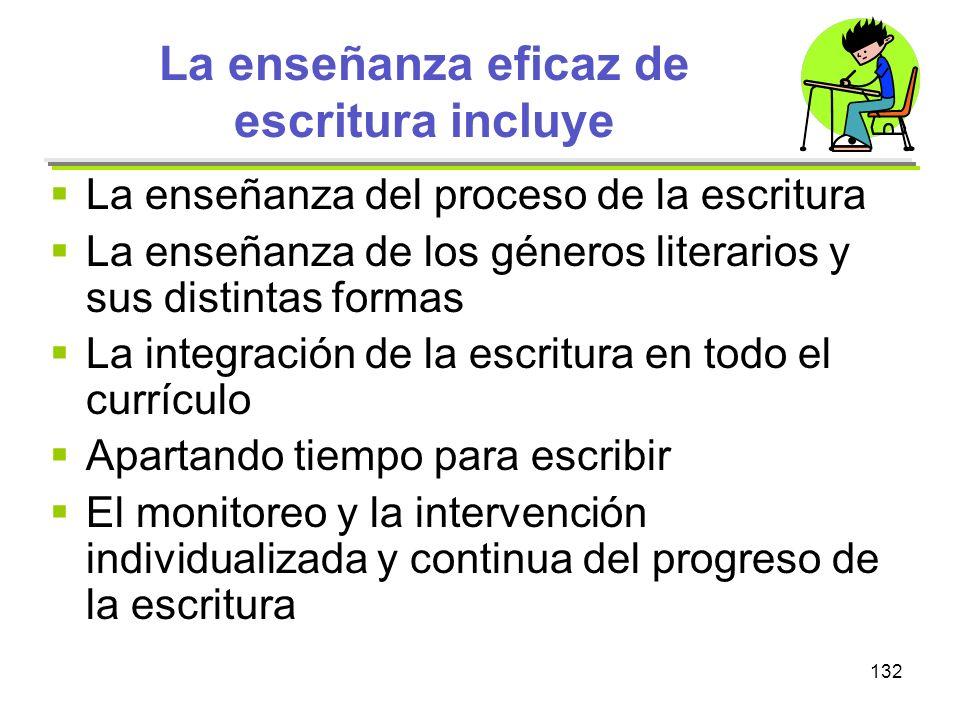 132 La enseñanza eficaz de escritura incluye La enseñanza del proceso de la escritura La enseñanza de los géneros literarios y sus distintas formas La