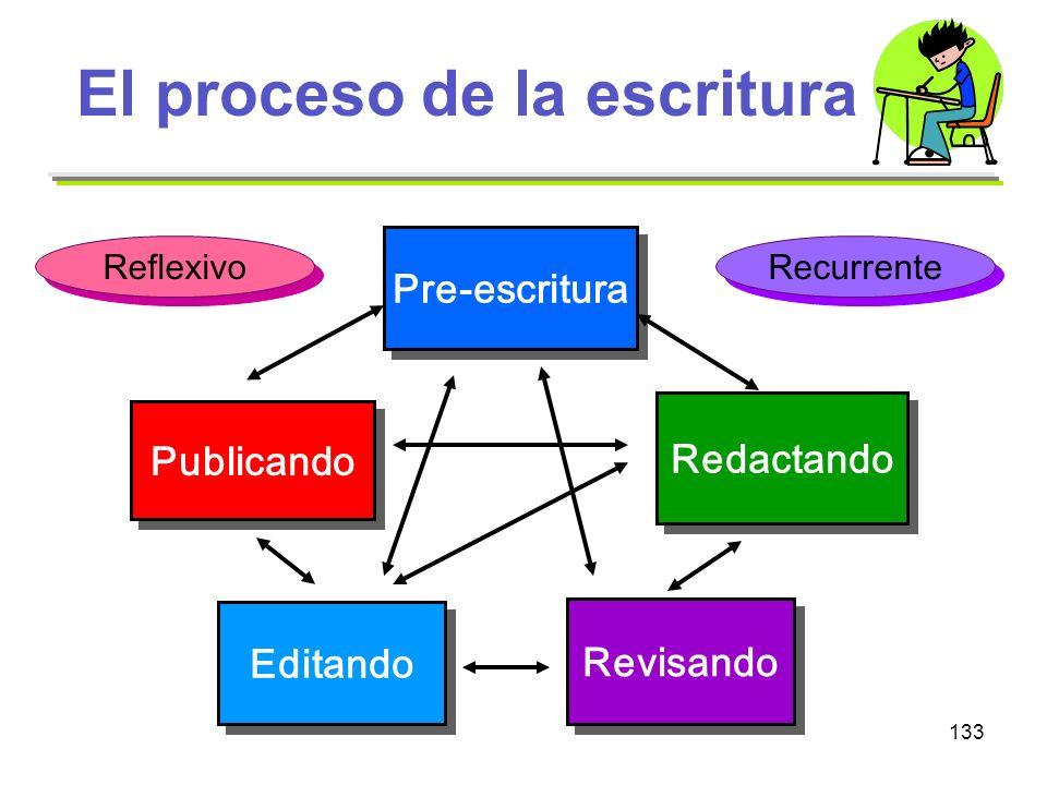 133 El proceso de la escritura Pre-escritura Redactando Revisando Editando Publicando Reflexivo Recurrente