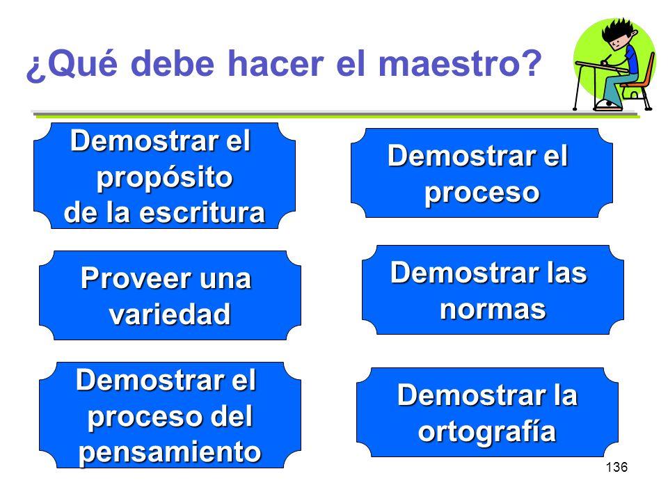 136 ¿Qué debe hacer el maestro? Demostrar el propósito de la escritura Demostrar la ortografía Demostrar las normas Demostrar el proceso proceso del p