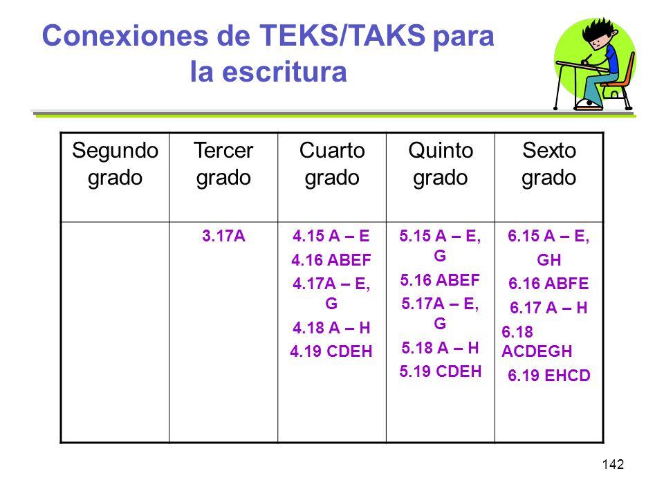 142 Conexiones de TEKS/TAKS para la escritura Segundo grado Tercer grado Cuarto grado Quinto grado Sexto grado 3.17A4.15 A – E 4.16 ABEF 4.17A – E, G