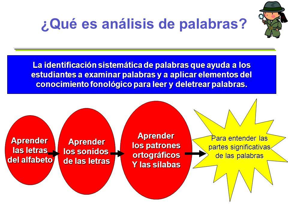 ¿Qué es análisis de palabras? La identificación sistemática de palabras que ayuda a los estudiantes a examinar palabras y a aplicar elementos del cono