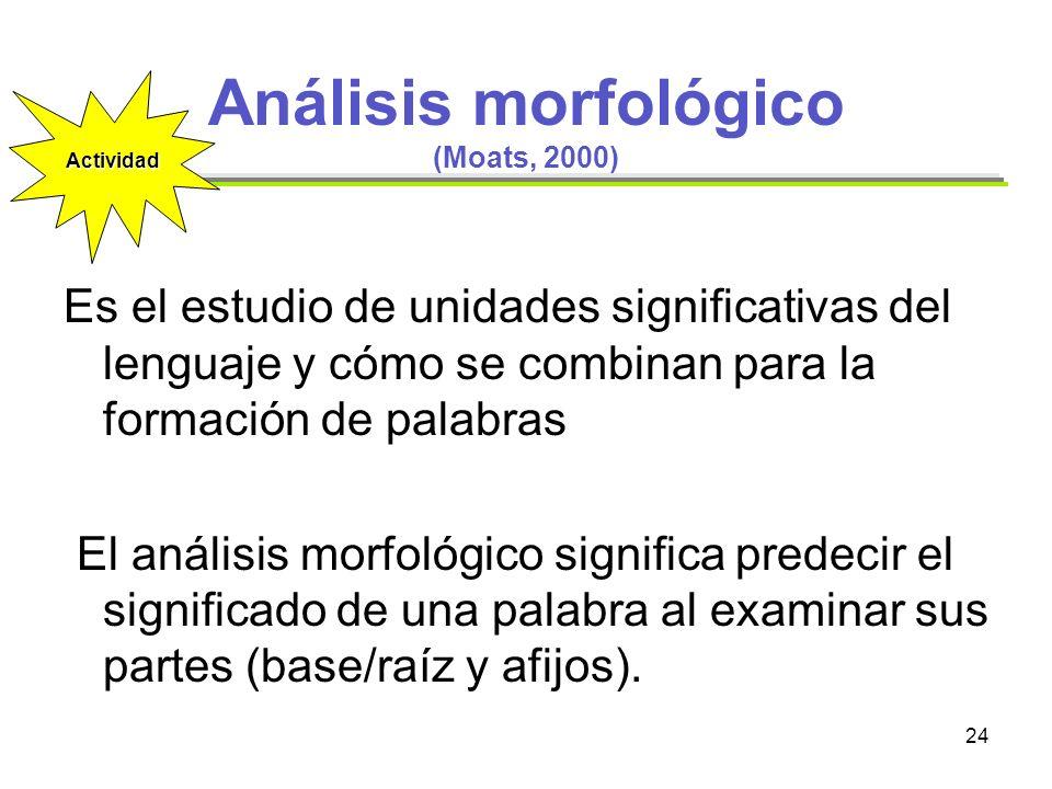 24 Análisis morfológico (Moats, 2000) Es el estudio de unidades significativas del lenguaje y cómo se combinan para la formación de palabras El anális