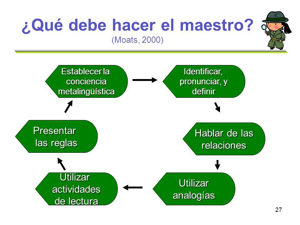 27 ¿Qué debe hacer el maestro? (Moats, 2000) Establecer la concienciametalingüísticaIdentificar, pronunciar, y definir Hablar de las relaciones Utiliz